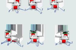 Примеры исполнения ПВХ профиля пластиковых окон
