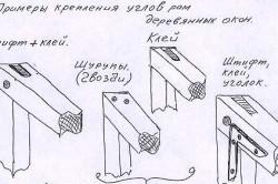 Примеры крепления углов рам