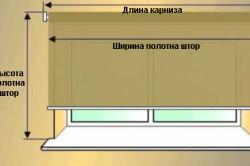 Размеры для рулонных штор