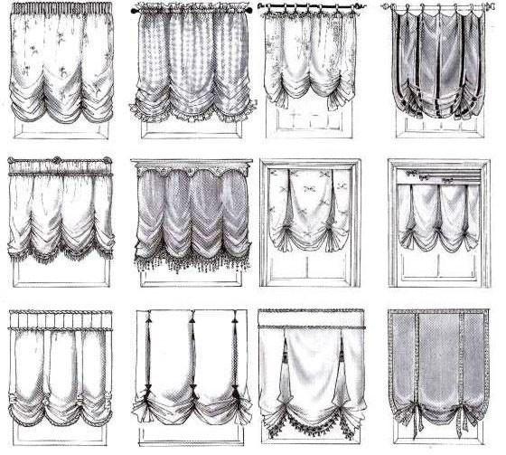 Разновидности французских штор