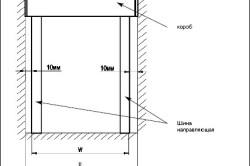 Схема размеров и монтажа рольставен