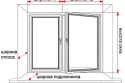 Схема для самостоятельного замера окна