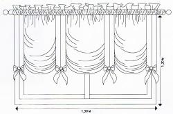 Схема венецианских штор с размерами