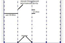 Схема японских штор с размерам