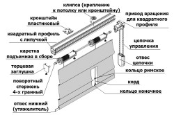 Схема системы управления подъемных карнизов