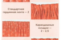 Виды сборки и крепления ткани для штор