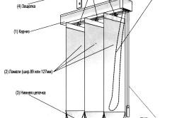 Общий вид и устройство вертикальных жалюзи