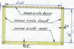 Схема кроя (лекало) шторы