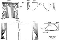 Вариант выкройки штор из вуали