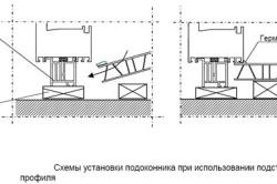 Схемы установки подоконника при использовании подставочного профиля