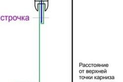 Схема крепления штор на люверсах