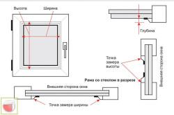 Схема замера рулонных жалюзи
