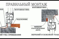Схема монтажа деревянного окна