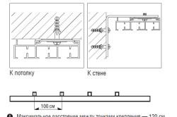Схема типов крепления рельсовых карнизов