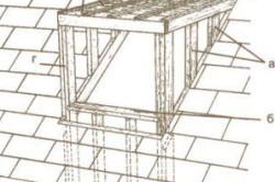 Основание для окна в крыше