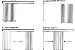Схема жалюзи с механизмом открывания
