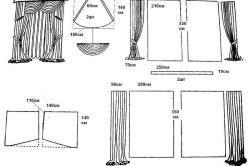 Пример выкройки простых штор