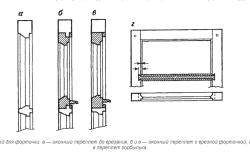 Схема врезной форточки