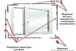 Схема регулировки фурнитуры пластиковых окон