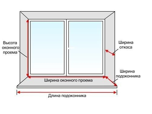 Замер габаритов окна