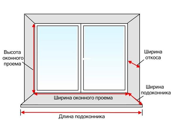 Замеры для установки пластиковых окон