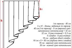 Схема ламбрекена-колокольчика