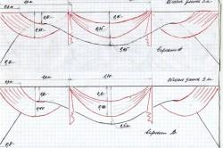 Схема ламбрекенов с бантовой складкой