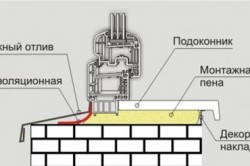 Схема монтажа подоконника и отлива