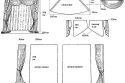 Схема пошива штор с ламбрекенами