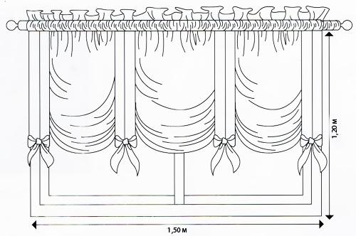 Схема размеров венецианских штор