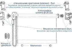 Схема установки карниза римских штор
