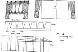 Схема шторы и ламбрекена со складками