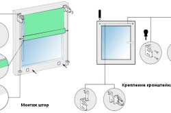 Схема установки рулонных штор
