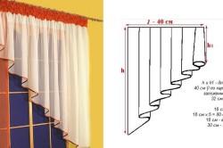 Выкройка ассиметричной шторы