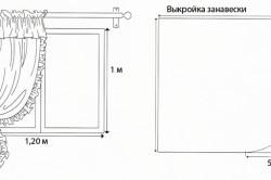 Выкройка кухонной занавески
