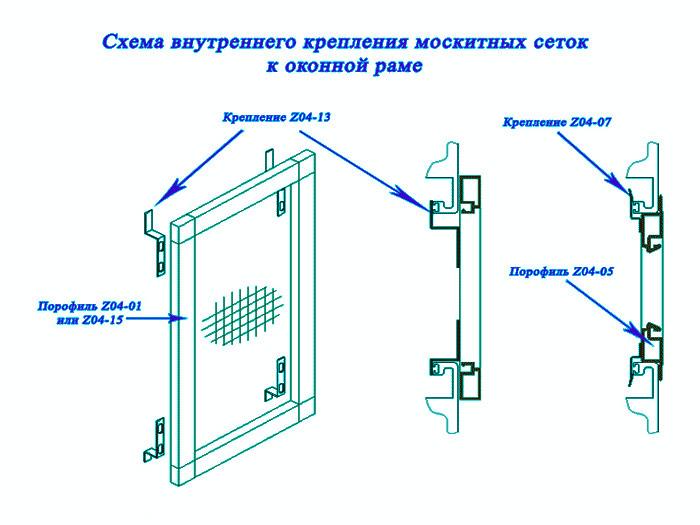 Как установить металлопластиковое окно самому: инструменты, .