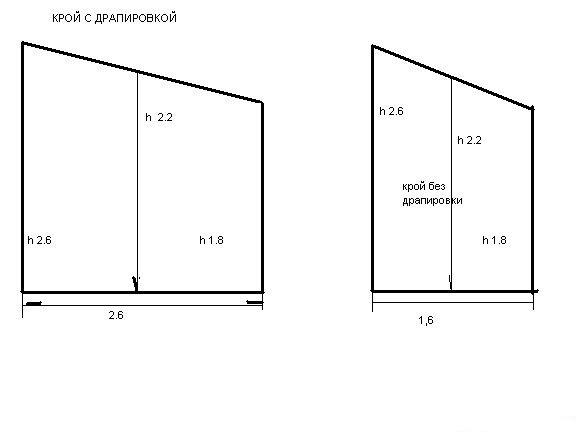 Сшить шторы на треугольные окна своими руками