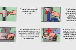Схема этапов шпаклевки швов откосов