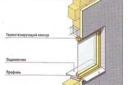 Схема установки окна в проем