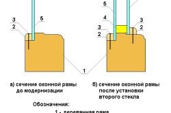 Схема установки второго стекла для снижения шума