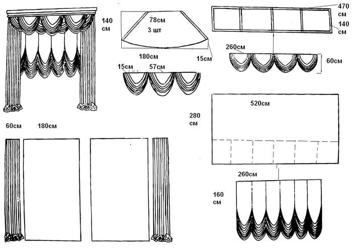 Выкройка шторы с ламбрекеном.