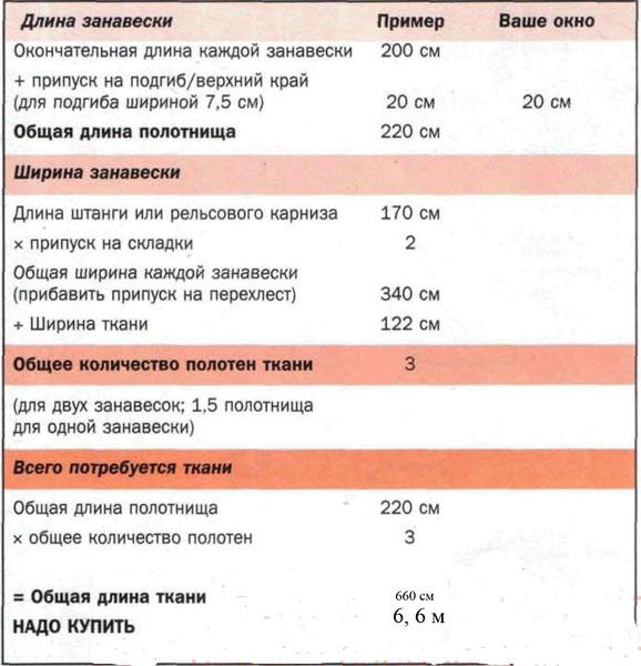 Расчет количества ткани для