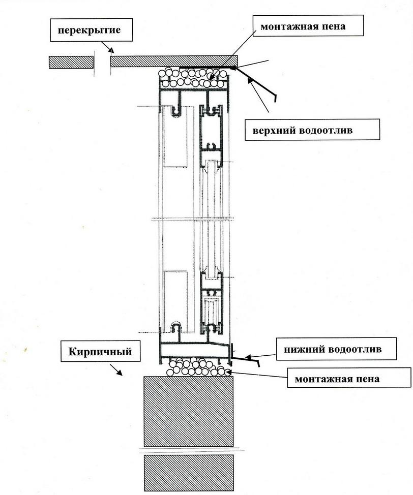 Правильный монтаж окон алюминиевых на балконе крепление..