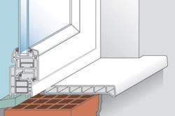 Рисунок 1. Инсталляция подоконника