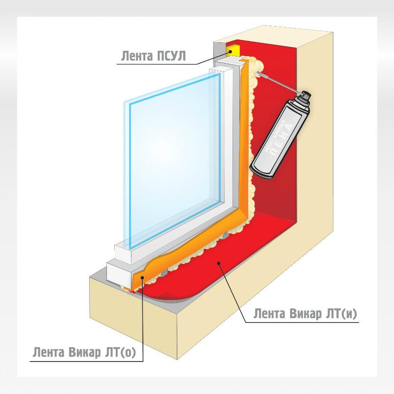 Установка пластиковых окон, пароизоляции и теплоизоляции.