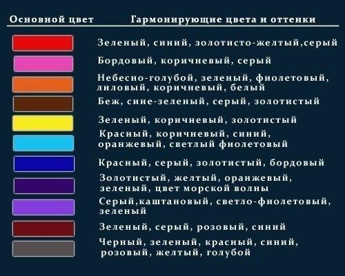 Таблица подбора сочетающихся