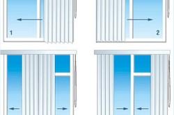 Варианты управления для вертикальных жалюзи