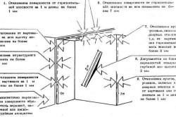 Основные требования СНиП к штукатурке