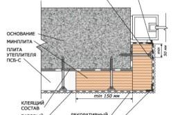 Схема утепления откосов проема