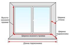 Замеры проема окна